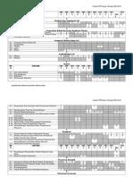 Analisis SPM 2003 Hingga 2014 K2