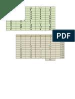 Datos Clase Frecuencia1 m