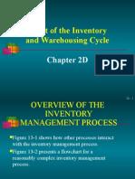 Warehouse Cycle