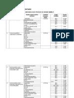 Analize ce pot fi solicitate in cadrul programului de autocontrol (1).doc