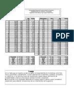 Imprimir - Llevar Hoy Sim-3 Trabajo Inicial Rend-gas