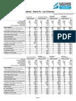 Resultados Las Colonias Primarias Para Presidente 2015