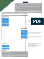 Ikev2 Ipsec VPN Sequence Diagram