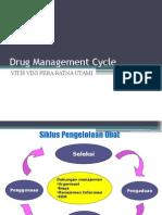 Drug Management Cycle & Asuransi