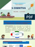 Presentacion Teoria Cognitiva