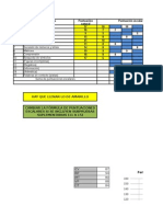 Plantilla corrección informes wisc IV (Tablas, puntuaciones, gráficas) 2