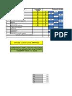 Plantilla corrección informes wisc IV (Tablas, puntuaciones, gráficas). 3
