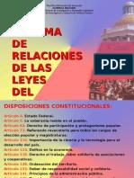 Sistsema Relaciones Leyes Poder Popular