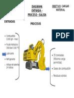 Diagrama Entrada - Proceso - Salida