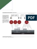 UI Development Per W3C Standards