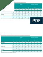 Ipsos/Global News federal election poll - Aug. 12, 2015 [part 2]