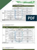 Rubrica Integrada de Evaluacion - 303016