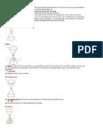 Elementos de las cónicas.docx