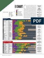 Vintage_Chart_2015.pdf