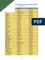 Liste Emera 2015