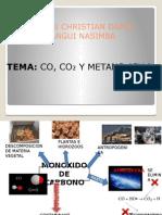 CO+CO2+Y+METANO