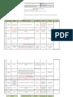 PR-GPD-0010 Caracterizacion Control de Equipos