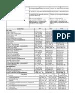 Actividad Unidad 3 Finanzas I-2015