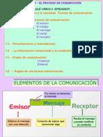1-Proceso de Comunicación