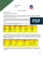 Apuntes Sistema Períodico Instituto Nacionalx