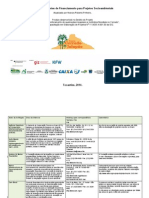 catalogo financiadores.pdf