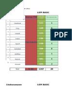 Perhitungan Target KPI Per Day