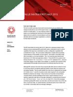Nucleus Tech Value Matrix Erp 2519623