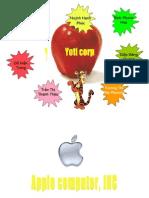 Final Presentation - Apple