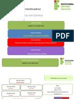 Fórum Interdisciplinar de Química 2015-1 MOD IVA