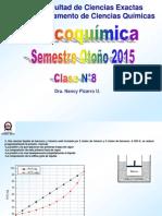 FQ380 Clase8 Oto2015 Equilibrio de Fases Multicomp2