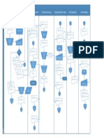 Flow Chart_Tugas