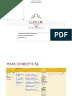 Mapa Conceptual Metodos
