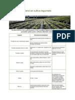 Cand se cultiva legumele.pdf