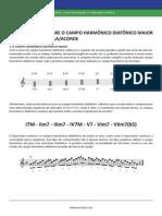 Curso Online de Improvisacao_Correlacao Escala_Acorde