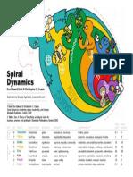 spiral_dynamics.pdf