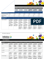 Infoblox Specifications- Trinzic 800, 1400, 2200 and 4000 Series.pdf