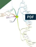 Fundamentos Del Modelo Conductual