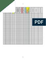 d2b final auditi tool