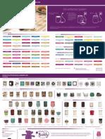 Frühjahr / Sommer- Katalog Scentsy 2015 Luxemburg