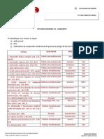 02 Gabarito Estudo Dirigido 01.pdf