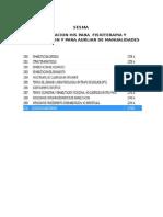 Codificacion Manualidades y Codificacion Fisioterapia