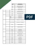 Copy of Jadual Sem 1