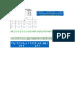 Formulario diqueFormulario dique