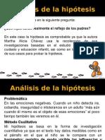 Análisis de La Hipótesis