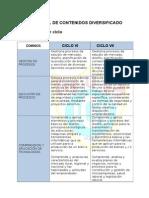 Cartel de Conocimientos Diversificados 2015-02