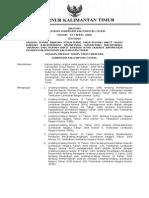 PER.67.2009-URAIAN-TUGAS-RSUD.pdf