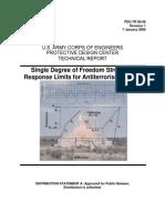 PDC TR 06 08_Anti Terrorism Response Limits
