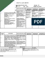 Planificacion Biotecnologia-2008