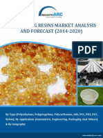 Engineering Resins Market