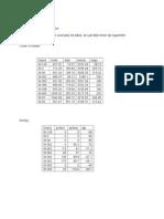 Base de Datos - Sondajes